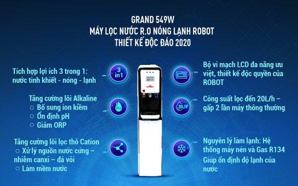 may loc nuoc robot 549W