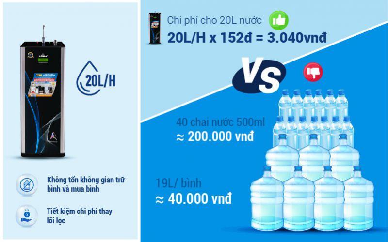 máy lọc nước nóng lạnh 739GK-UR tiện lợi