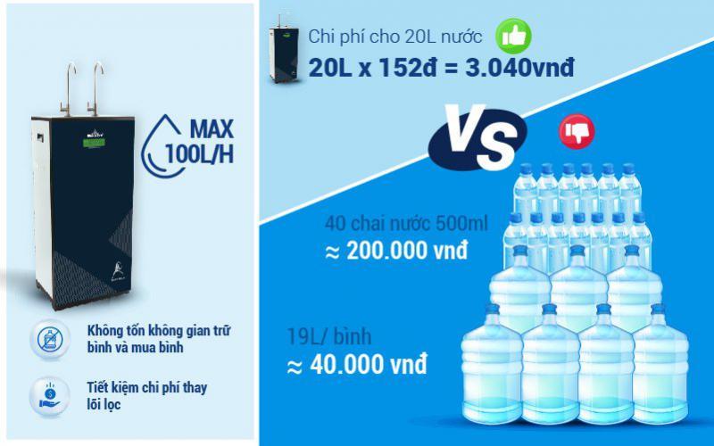 lọc nước bán công nghiệp 9410G-UR